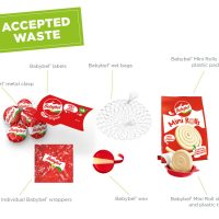 Babybel Recyclng